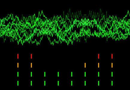 Playlist Electro : du sang pour les oreilles