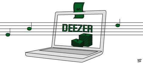 Deezer restreint ses utilisateurs à 5 h de musique par mois