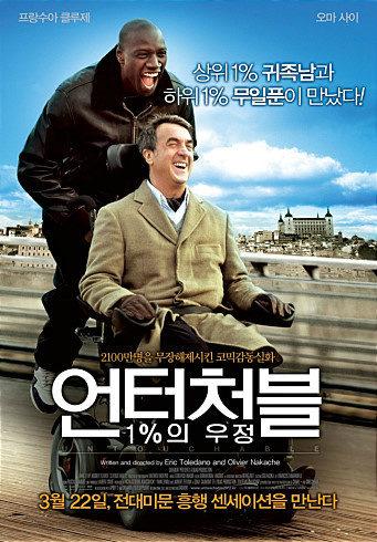 Box office d'Intouchables à l'étranger: chronique d'un succès populaire universel pour Omar Sy et François Cluzet
