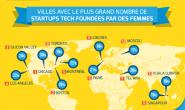 La place des femmes dans la tech industry   Toutelaculture   La place des femmes dans la tech industry