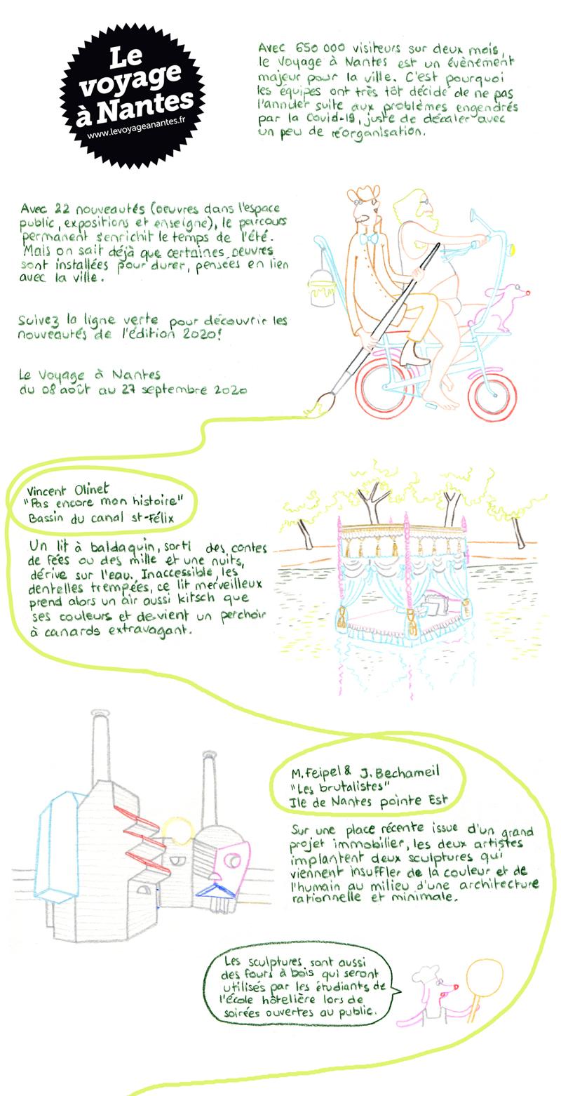 Reportage dessiné du Voyage à Nantes Toutelaculture
